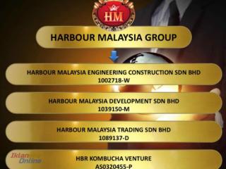 Peluang Jana Pendapatan Bersama Syarikat HMG2U